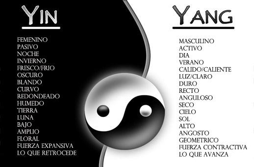 cuadro yin/yang, compartido por mariposaazuldeluz.com